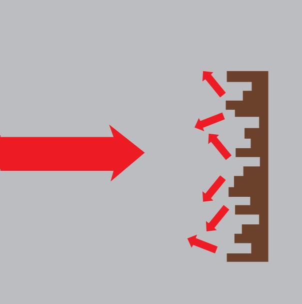 pannelli diffrattori
